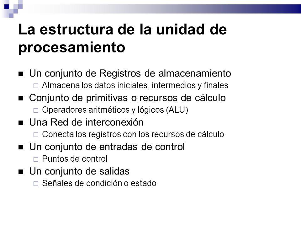 La estructura de la unidad de procesamiento Un conjunto de Registros de almacenamiento Almacena los datos iniciales, intermedios y finales Conjunto de
