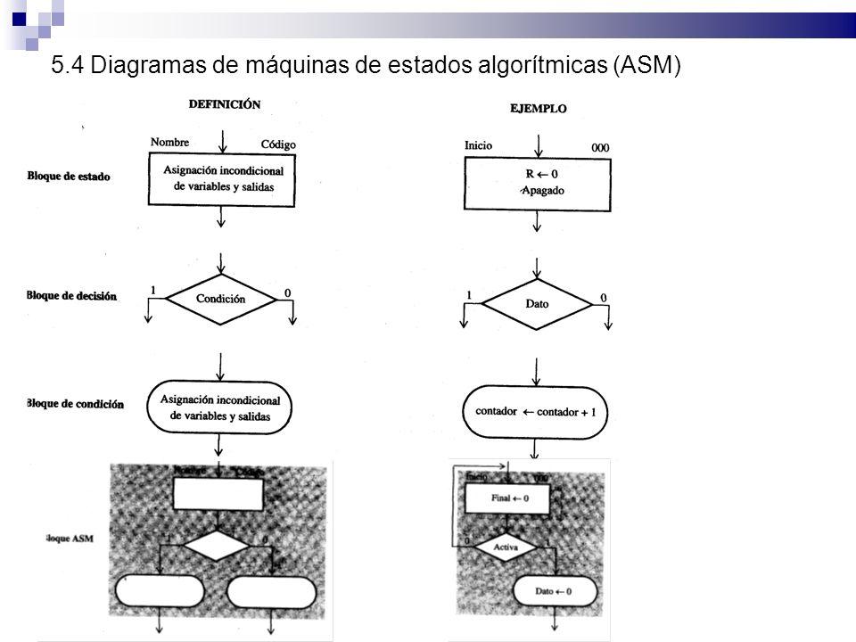 5.4 Diagramas de máquinas de estados algorítmicas (ASM)