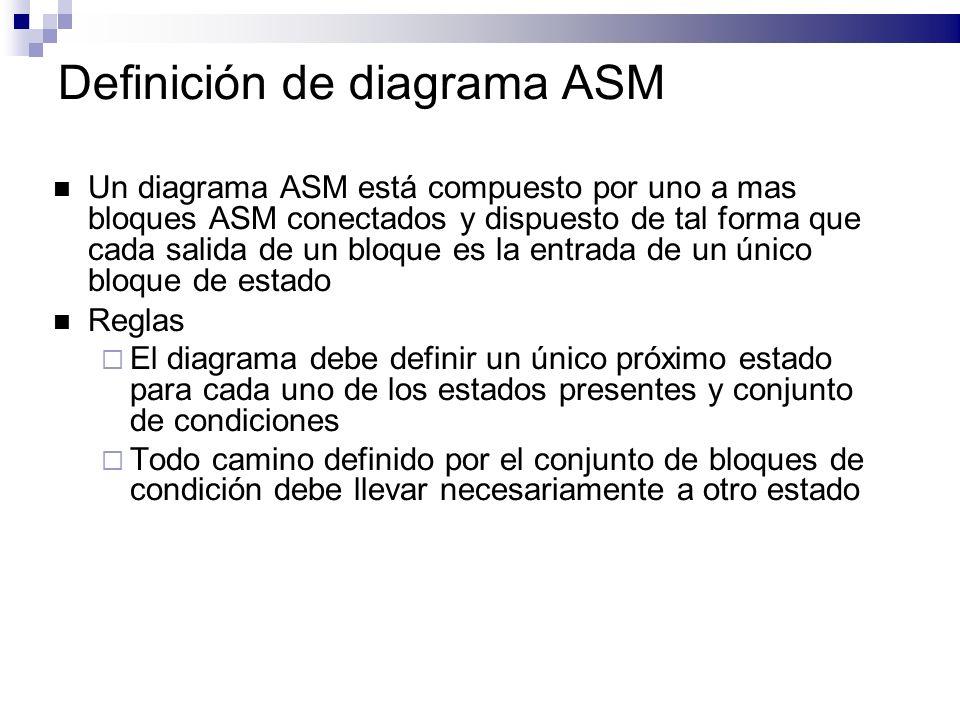 Definición de diagrama ASM Un diagrama ASM está compuesto por uno a mas bloques ASM conectados y dispuesto de tal forma que cada salida de un bloque es la entrada de un único bloque de estado Reglas El diagrama debe definir un único próximo estado para cada uno de los estados presentes y conjunto de condiciones Todo camino definido por el conjunto de bloques de condición debe llevar necesariamente a otro estado