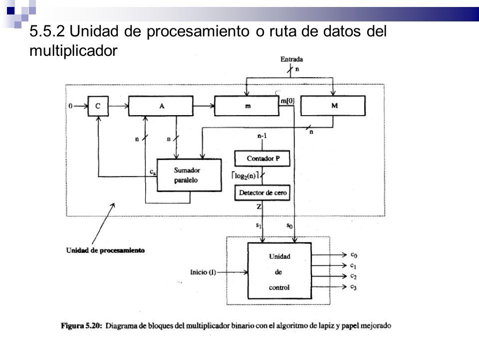 5.5.2 Unidad de procesamiento o ruta de datos del multiplicador