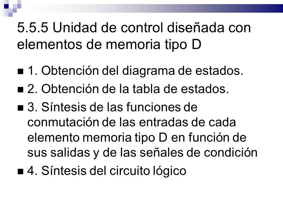 5.5.5 Unidad de control diseñada con elementos de memoria tipo D 1. Obtención del diagrama de estados. 2. Obtención de la tabla de estados. 3. Síntesi