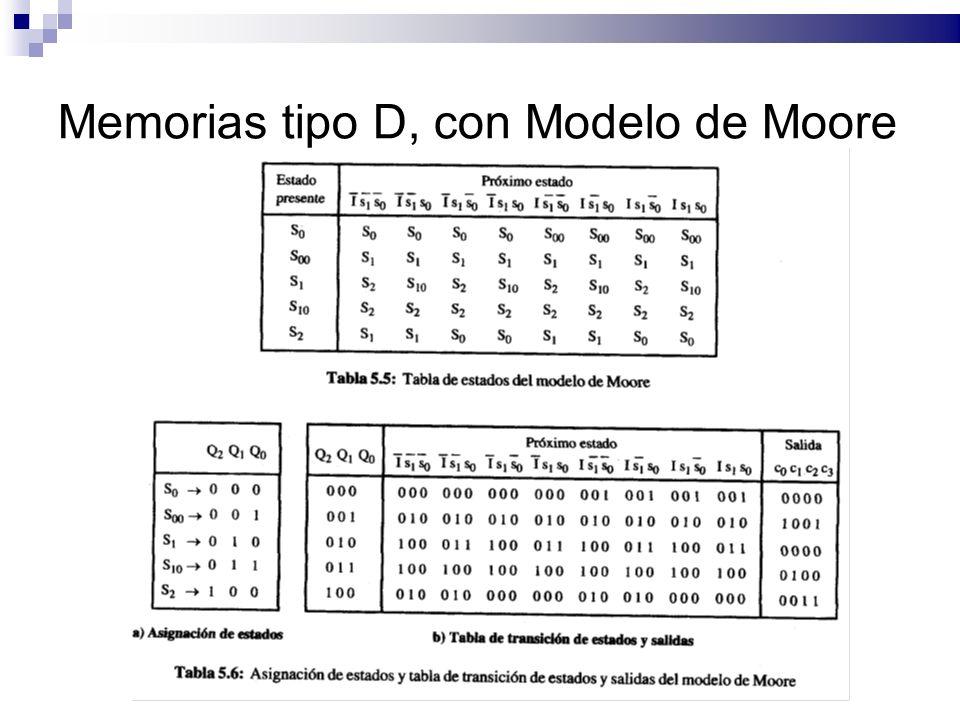 Memorias tipo D, con Modelo de Moore