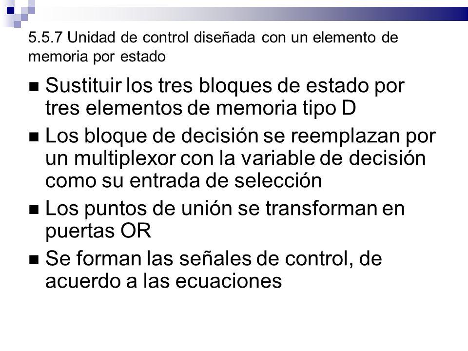 5.5.7 Unidad de control diseñada con un elemento de memoria por estado Sustituir los tres bloques de estado por tres elementos de memoria tipo D Los b