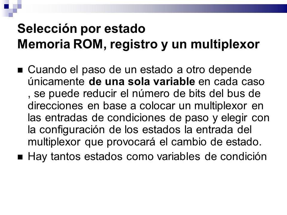 Selección por estado Memoria ROM, registro y un multiplexor Cuando el paso de un estado a otro depende únicamente de una sola variable en cada caso, s