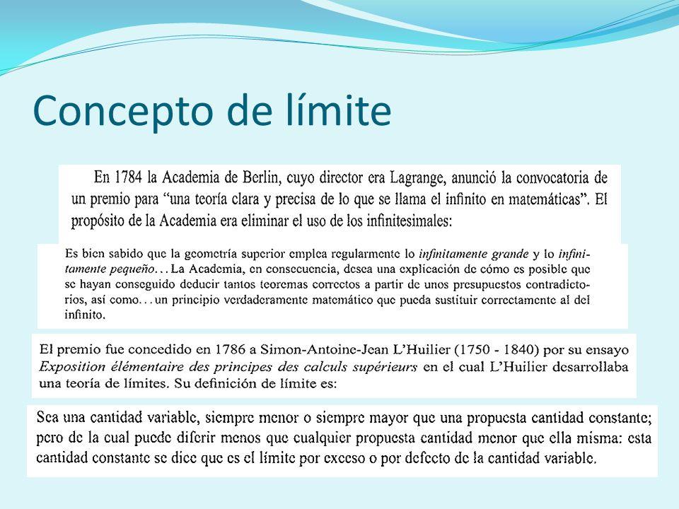 Concepto de límite