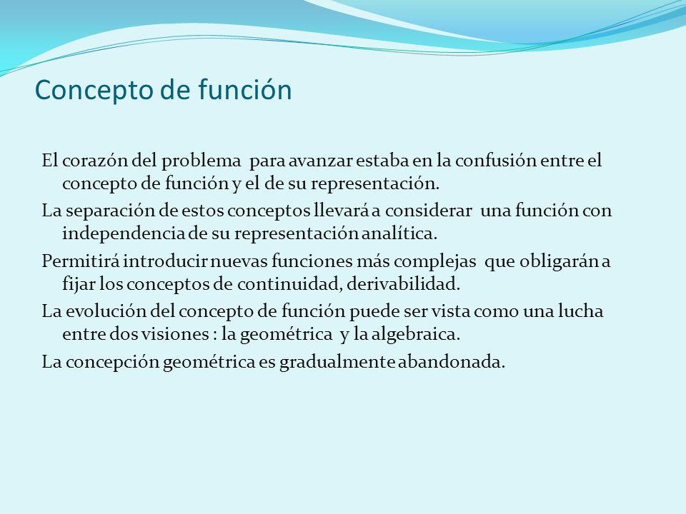 Concepto de función El corazón del problema para avanzar estaba en la confusión entre el concepto de función y el de su representación. La separación