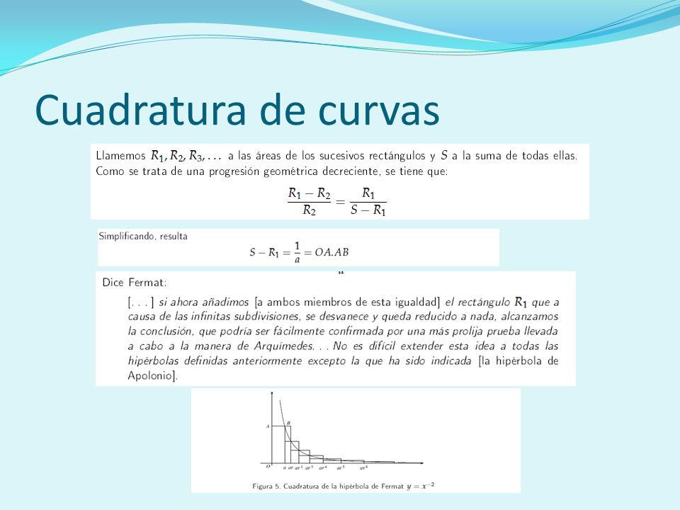 Cuadratura de curvas