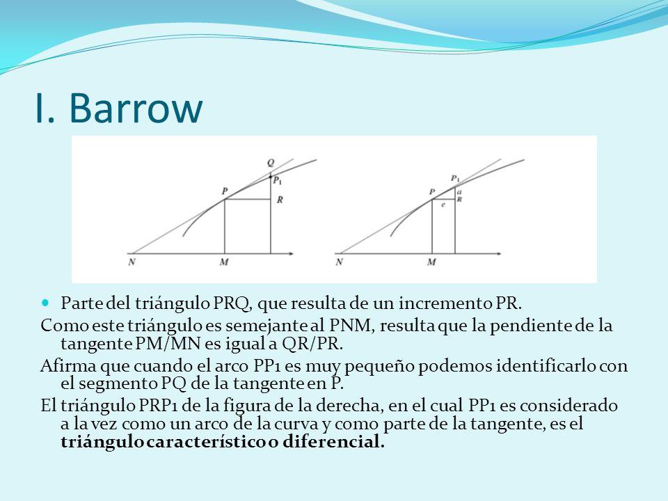 I. Barrow Parte del triángulo PRQ, que resulta de un incremento PR. Como este triángulo es semejante al PNM, resulta que la pendiente de la tangente P