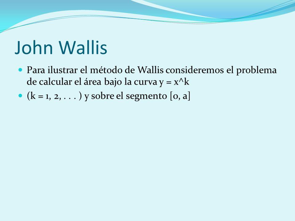 John Wallis Para ilustrar el método de Wallis consideremos el problema de calcular el área bajo la curva y = x^k (k = 1, 2,... ) y sobre el segmento [