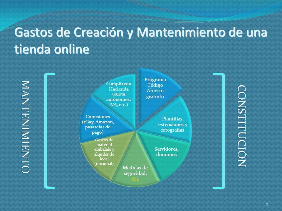 Gastos de Creación y Mantenimiento de una tienda online 1 CONSTITUCIÓN MANTENIMIENTO