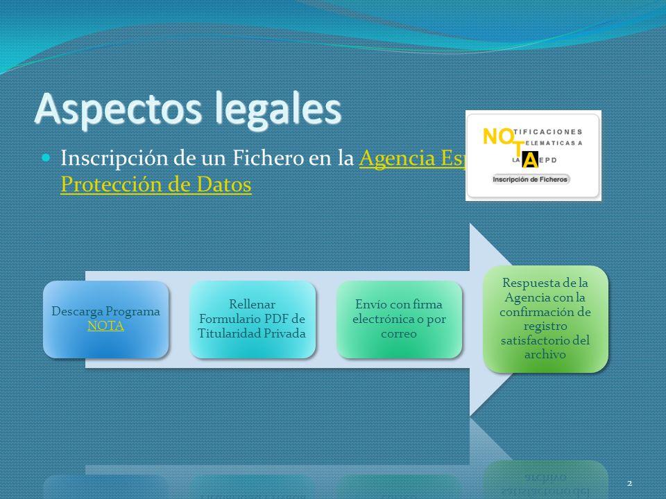Aspectos legales Inscripción de un Fichero en la Agencia Española de Protección de DatosAgencia Española de Protección de Datos 2