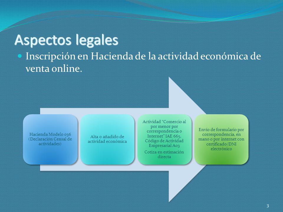 Aspectos legales Inscripción en Hacienda de la actividad económica de venta online. 3 Hacienda Modelo 036 (Declaración Censal de actividades) Alta o a
