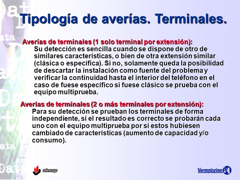 Tipología de averías. Terminales. Averías de terminales (1 solo terminal por extensión): Su detección es sencilla cuando se dispone de otro de similar