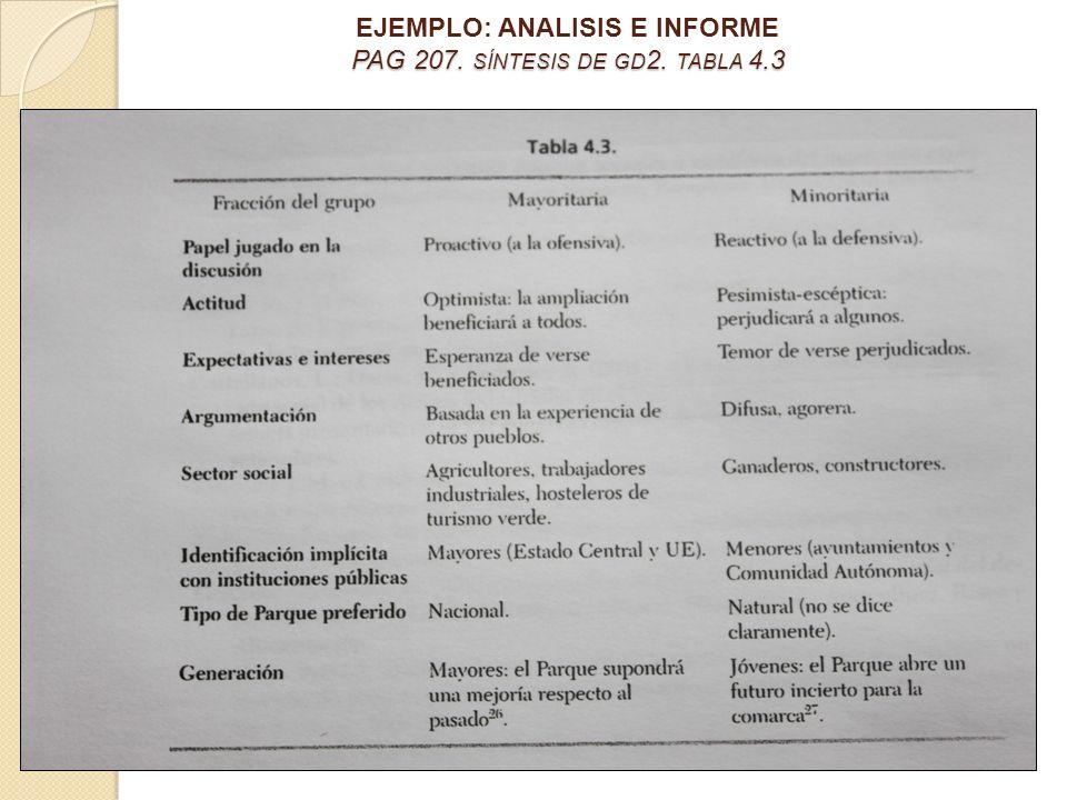 PAG 207. SÍNTESIS DE GD 2. TABLA 4.3 EJEMPLO: ANALISIS E INFORME PAG 207. SÍNTESIS DE GD 2. TABLA 4.3