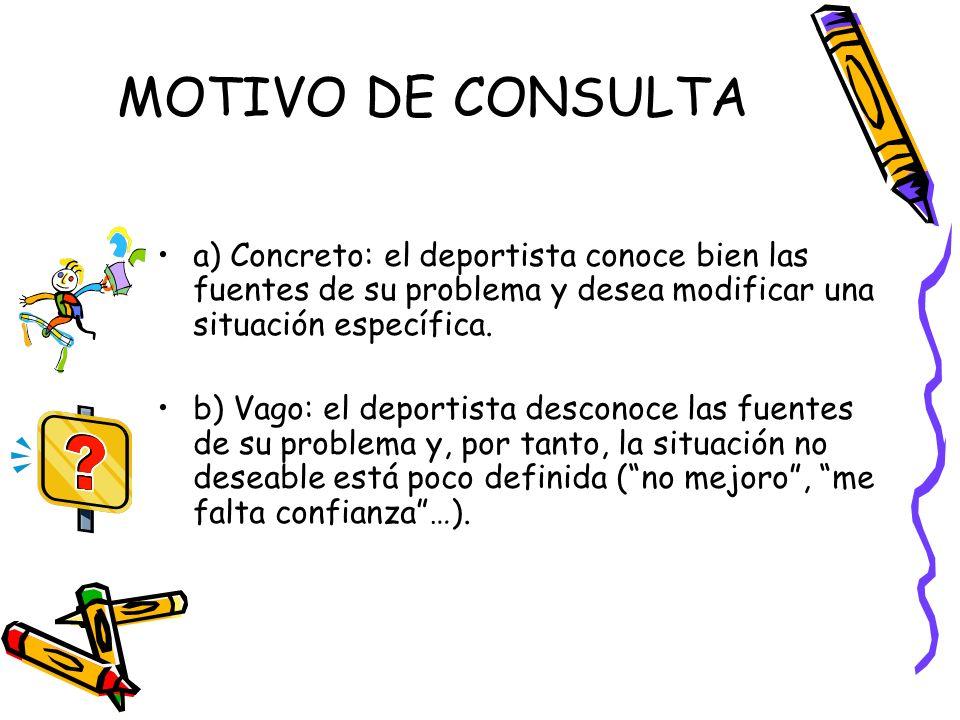MOTIVO DE CONSULTA a) Concreto: el deportista conoce bien las fuentes de su problema y desea modificar una situación específica. b) Vago: el deportist