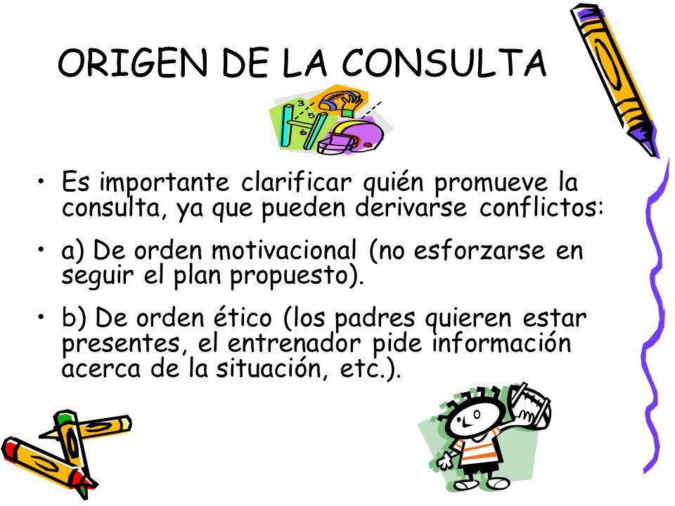 ORIGEN DE LA CONSULTA Es importante clarificar quién promueve la consulta, ya que pueden derivarse conflictos: a) De orden motivacional (no esforzarse