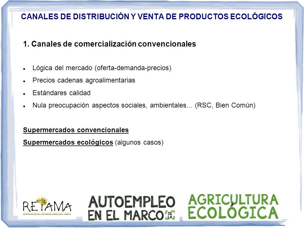 CANALES DE DISTRIBUCIÓN Y VENTA DE PRODUCTOS ECOLÓGICOS 1. Canales de comercialización convencionales Lógica del mercado (oferta-demanda-precios) Prec