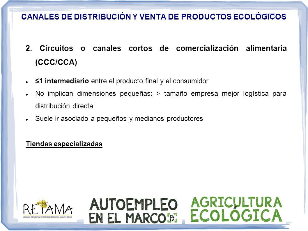 CANALES DE DISTRIBUCIÓN Y VENTA DE PRODUCTOS ECOLÓGICOS 2. Circuitos o canales cortos de comercialización alimentaria (CCC/CCA) 1 intermediario entre