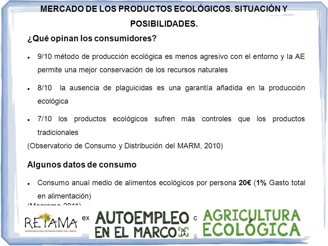 MERCADO DE LOS PRODUCTOS ECOLÓGICOS. SITUACIÓN Y POSIBILIDADES. ¿Qué opinan los consumidores? 9/10 método de producción ecológica es menos agresivo co