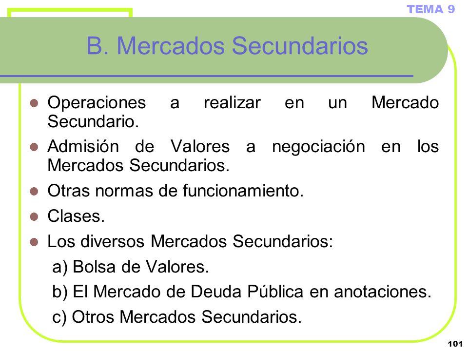 101 B. Mercados Secundarios Operaciones a realizar en un Mercado Secundario. Admisión de Valores a negociación en los Mercados Secundarios. Otras norm