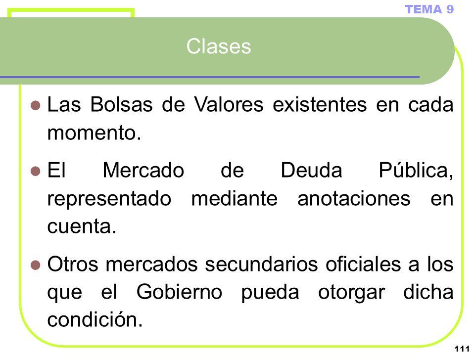 111 Clases TEMA 9 Las Bolsas de Valores existentes en cada momento. El Mercado de Deuda Pública, representado mediante anotaciones en cuenta. Otros me