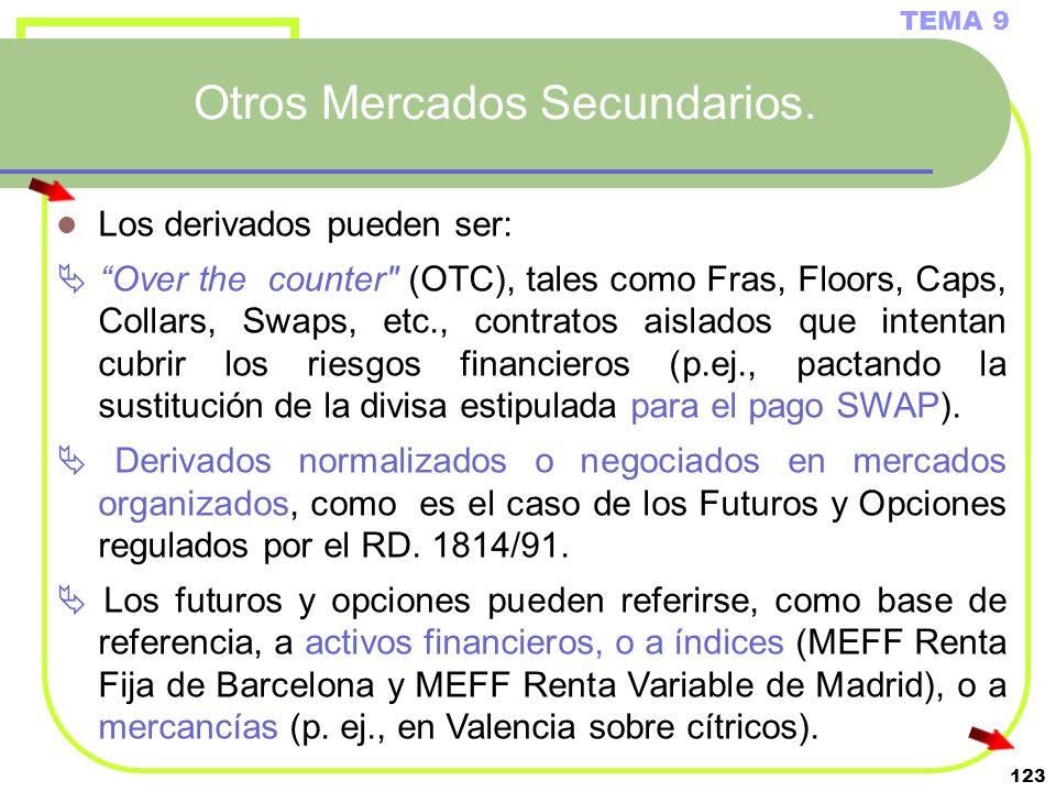 123 Otros Mercados Secundarios. TEMA 9 Los derivados pueden ser: Over the counter