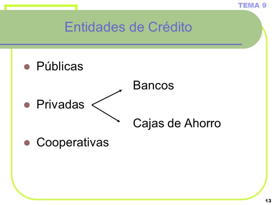 13 Entidades de Crédito Públicas Bancos Privadas Cajas de Ahorro Cooperativas TEMA 9