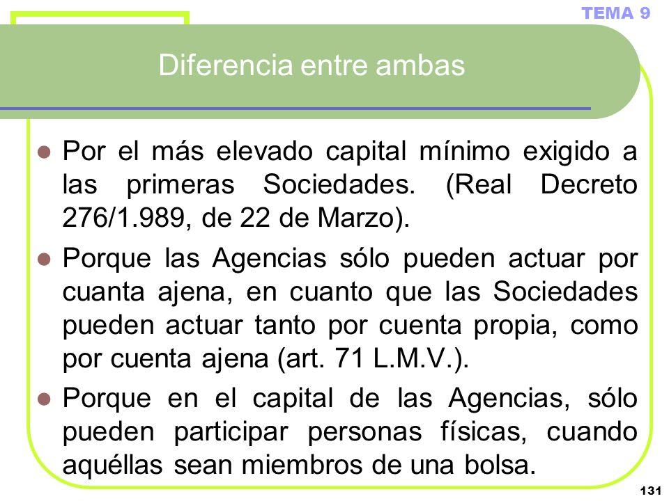 131 Diferencia entre ambas Por el más elevado capital mínimo exigido a las primeras Sociedades. (Real Decreto 276/1.989, de 22 de Marzo). Porque las A