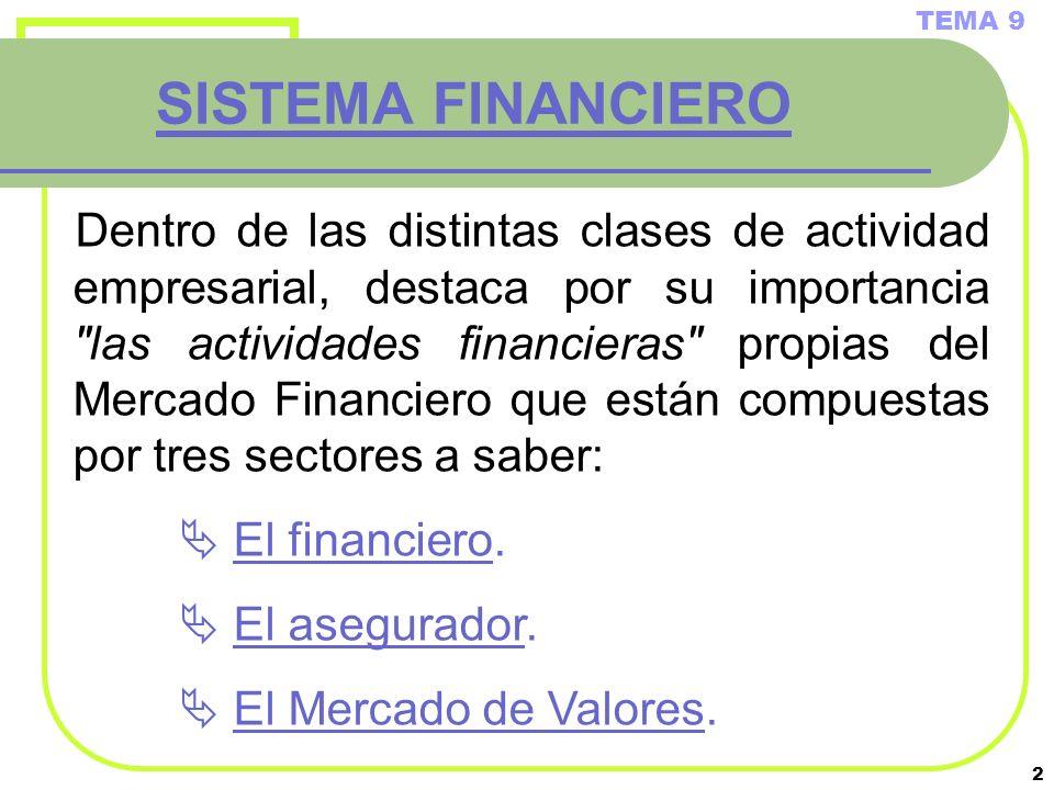 2 SISTEMA FINANCIERO TEMA 9 Dentro de las distintas clases de actividad empresarial, destaca por su importancia