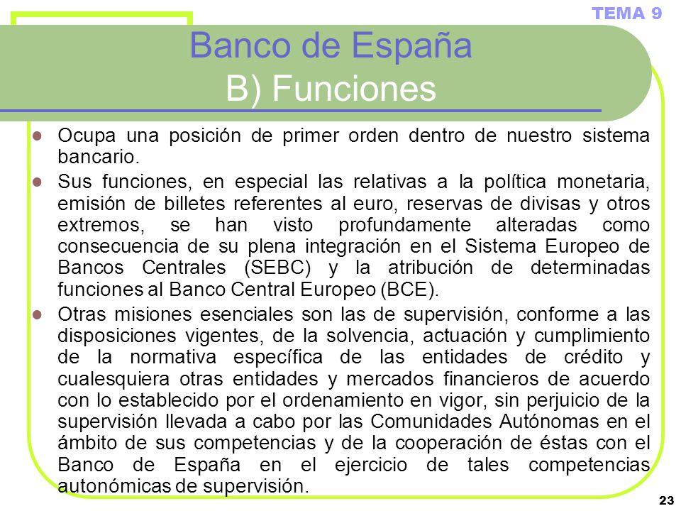 23 Banco de España B) Funciones Ocupa una posición de primer orden dentro de nuestro sistema bancario. Sus funciones, en especial las relativas a la p
