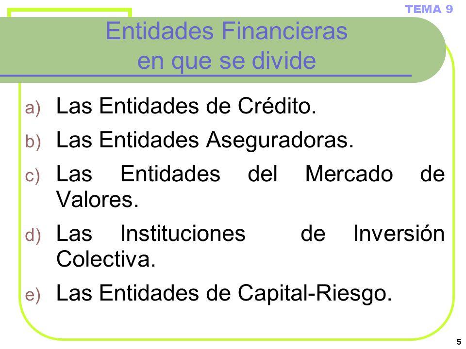 5 Entidades Financieras en que se divide a) Las Entidades de Crédito. b) Las Entidades Aseguradoras. c) Las Entidades del Mercado de Valores. d) Las I