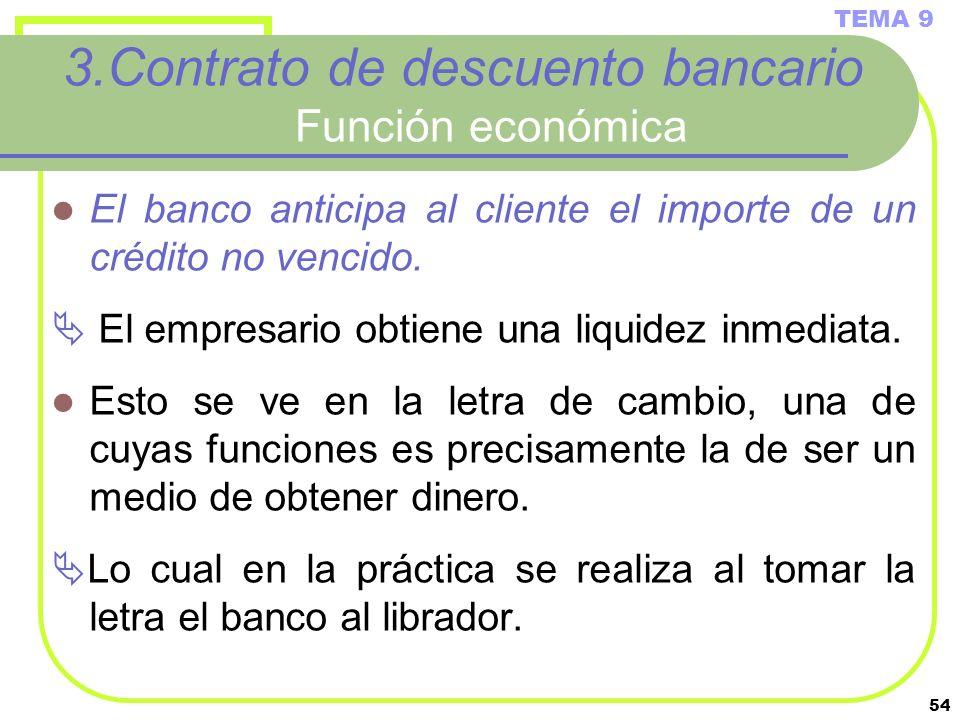 54 3.Contrato de descuento bancario Función económica El banco anticipa al cliente el importe de un crédito no vencido. El empresario obtiene una liqu