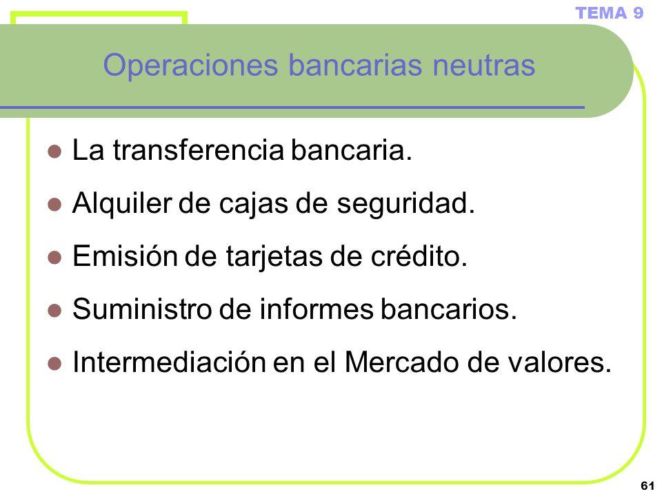 61 Operaciones bancarias neutras La transferencia bancaria. Alquiler de cajas de seguridad. Emisión de tarjetas de crédito. Suministro de informes ban