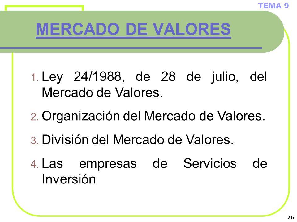 76 MERCADO DE VALORES TEMA 9 1. Ley 24/1988, de 28 de julio, del Mercado de Valores. 2. Organización del Mercado de Valores. 3. División del Mercado d