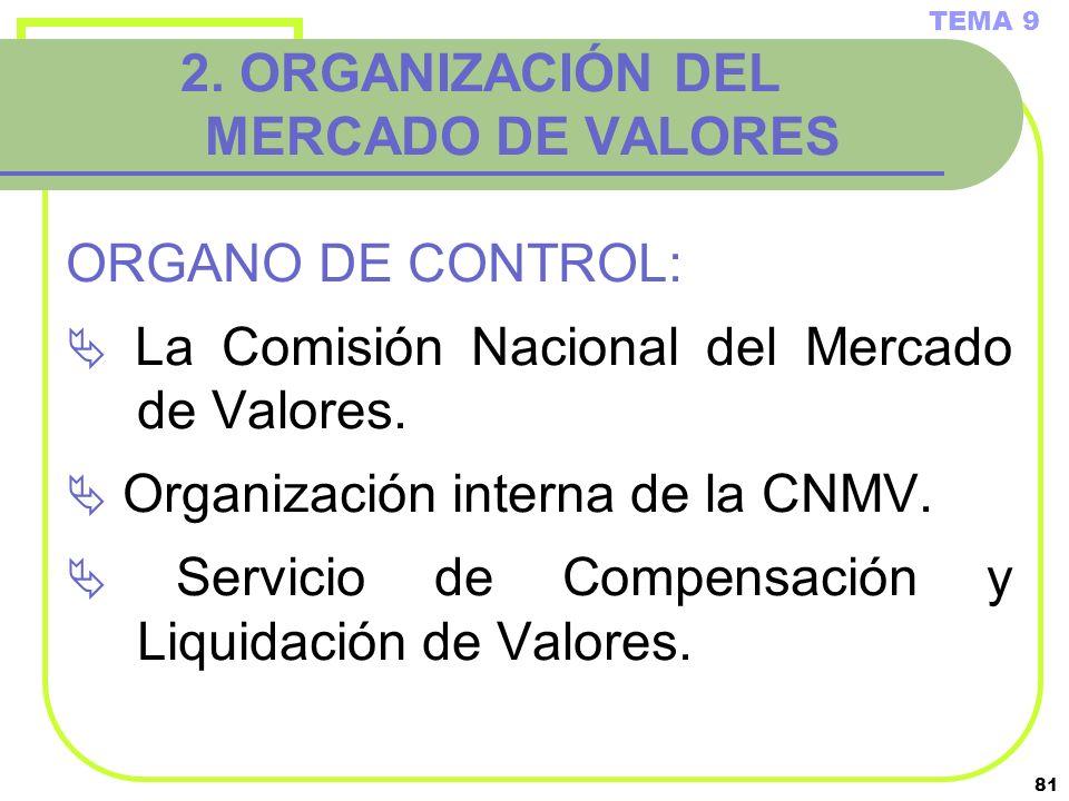 81 2. ORGANIZACIÓN DEL MERCADO DE VALORES ORGANO DE CONTROL: La Comisión Nacional del Mercado de Valores. Organización interna de la CNMV. Servicio de