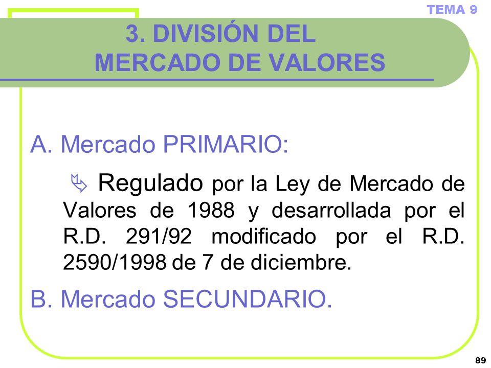 89 3. DIVISIÓN DEL MERCADO DE VALORES A. Mercado PRIMARIO: Regulado por la Ley de Mercado de Valores de 1988 y desarrollada por el R.D. 291/92 modific