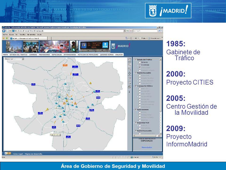 Área de Gobierno de Seguridad y Movilidad 1985: Gabinete de Tráfico 2000: Proyecto CITIES 2005: Centro Gestión de la Movilidad 2009: Proyecto InformoM