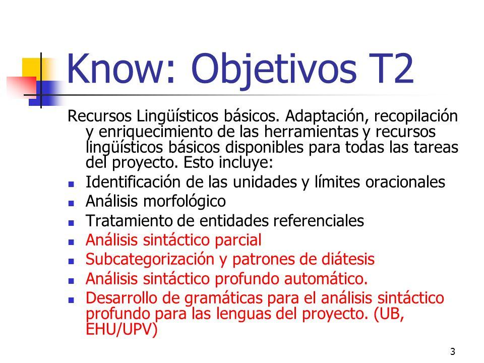 3 Know: Objetivos T2 Recursos Lingüísticos básicos. Adaptación, recopilación y enriquecimiento de las herramientas y recursos lingüísticos básicos dis
