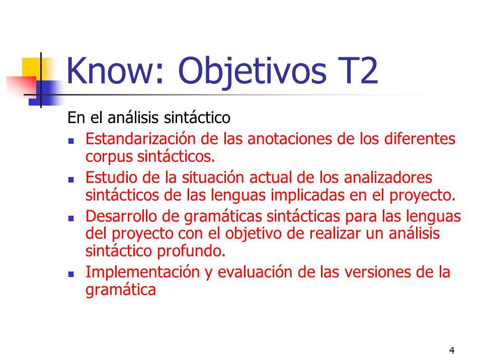 4 Know: Objetivos T2 En el análisis sintáctico Estandarización de las anotaciones de los diferentes corpus sintácticos. Estudio de la situación actual