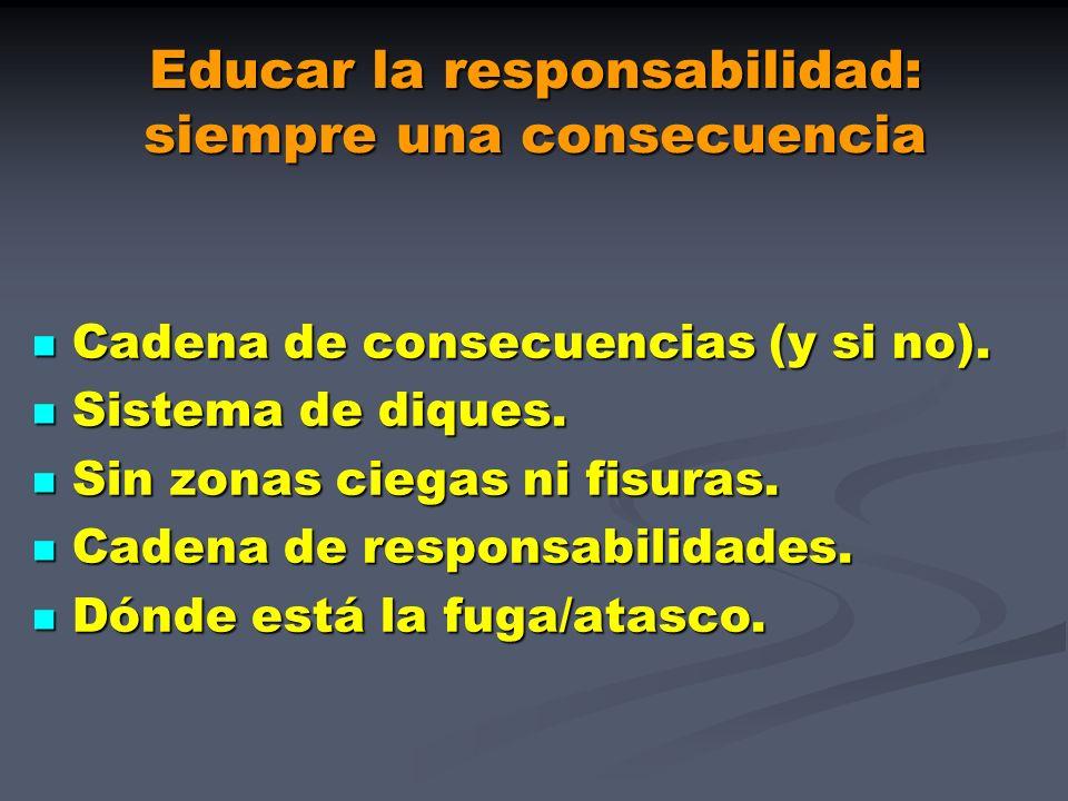 Educar la responsabilidad: siempre una consecuencia Cadena de consecuencias (y si no). Cadena de consecuencias (y si no). Sistema de diques. Sistema d