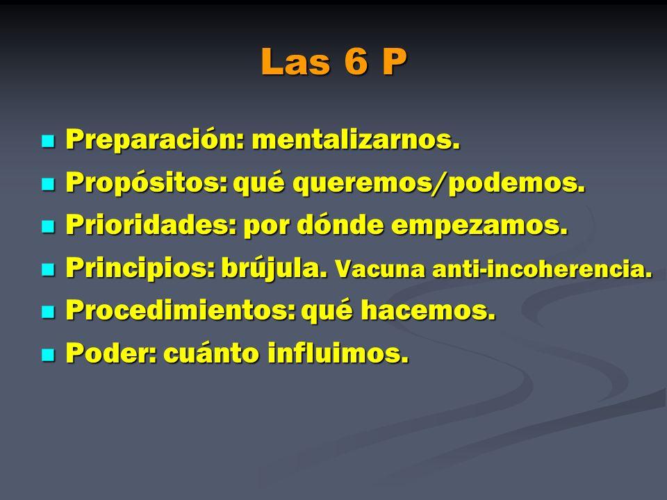 Las 6 P Preparación: mentalizarnos. Preparación: mentalizarnos. Propósitos: qué queremos/podemos. Propósitos: qué queremos/podemos. Prioridades: por d