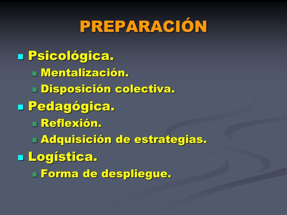 PREPARACIÓN Psicológica. Psicológica. Mentalización. Mentalización. Disposición colectiva. Disposición colectiva. Pedagógica. Pedagógica. Reflexión. R