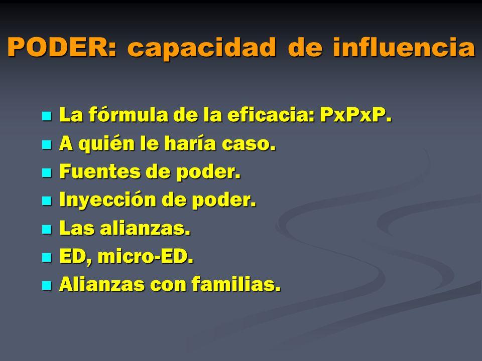 PODER: capacidad de influencia La fórmula de la eficacia: PxPxP. La fórmula de la eficacia: PxPxP. A quién le haría caso. A quién le haría caso. Fuent