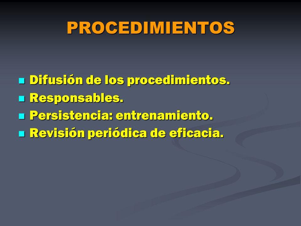 PROCEDIMIENTOS Difusión de los procedimientos. Difusión de los procedimientos. Responsables. Responsables. Persistencia: entrenamiento. Persistencia: