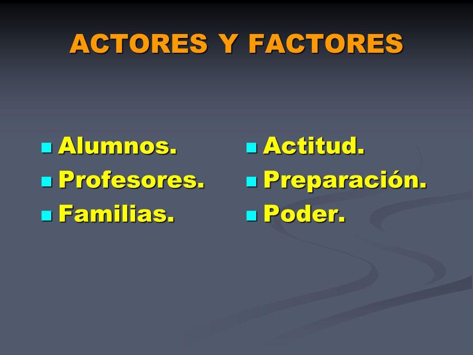 ACTORES Y FACTORES Alumnos. Alumnos. Profesores. Profesores. Familias. Familias. Actitud. Preparación. Poder.