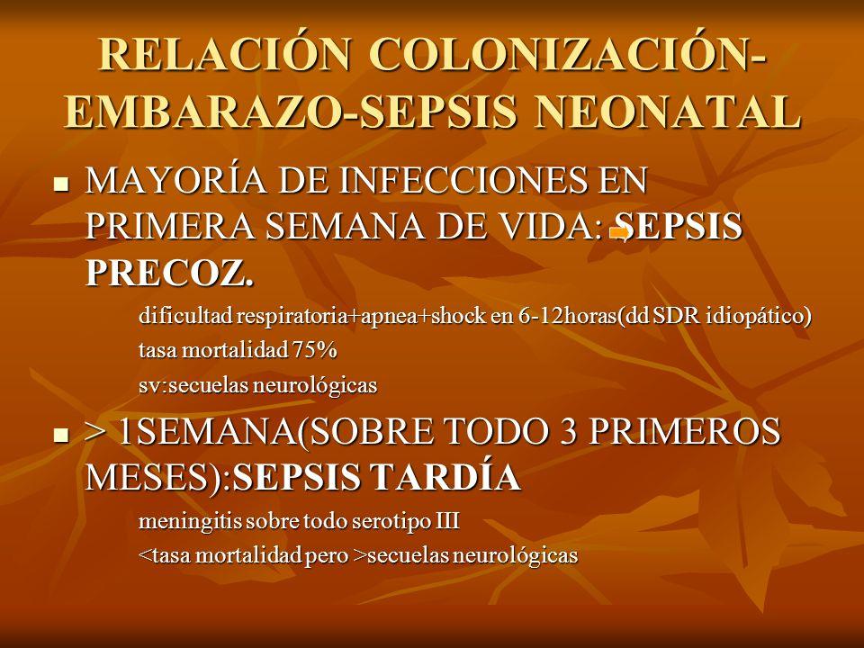RELACIÓN COLONIZACIÓN- EMBARAZO-SEPSIS NEONATAL MAYORÍA DE INFECCIONES EN PRIMERA SEMANA DE VIDA: SEPSIS PRECOZ. MAYORÍA DE INFECCIONES EN PRIMERA SEM