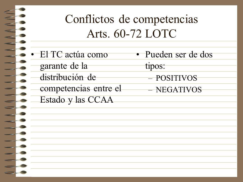 Conflictos de competencias Arts. 60-72 LOTC El TC actúa como garante de la distribución de competencias entre el Estado y las CCAA Pueden ser de dos t