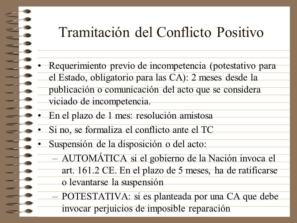 Tramitación del Conflicto Positivo Requerimiento previo de incompetencia (potestativo para el Estado, obligatorio para las CA): 2 meses desde la publi
