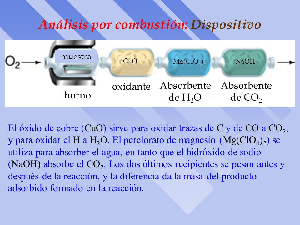 Análisis por combustión: Fundamentos ò En la combustión de un compuesto constituido fundamental- mente por C e H, se obtienen como productos de reacci