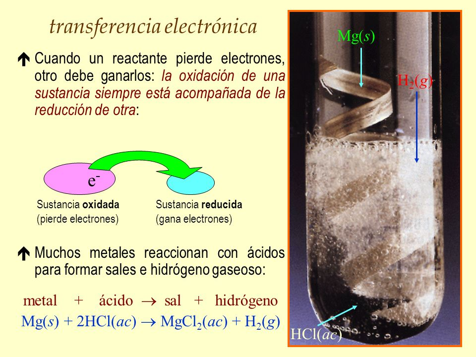 transferencia electrónica éCuando un reactante pierde electrones, otro debe ganarlos: la oxidación de una sustancia siempre está acompañada de la redu